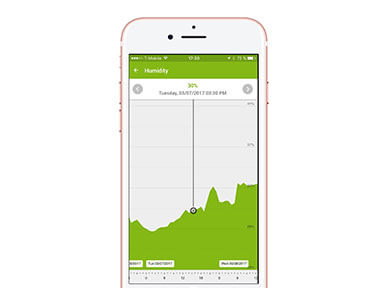Home Humidity Control - Statistics in the App