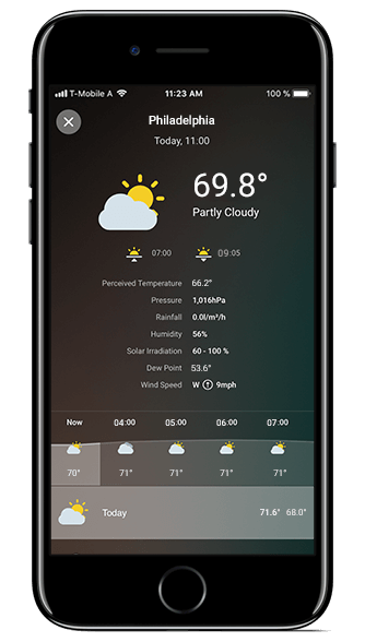 Smart Home App - Weater Forecast