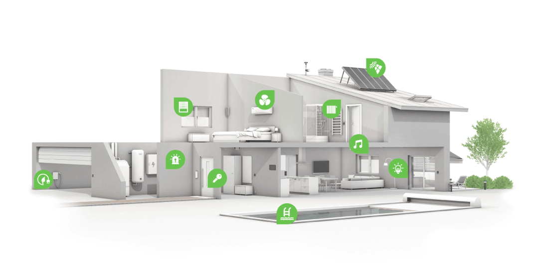 3-D smart home with functions labeled in each room