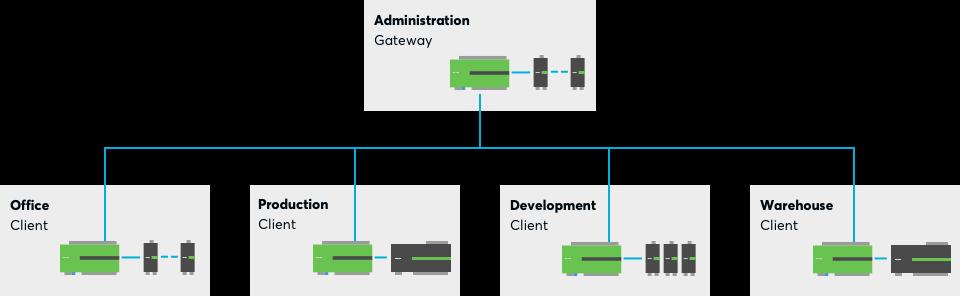 Miniserver structure diagram