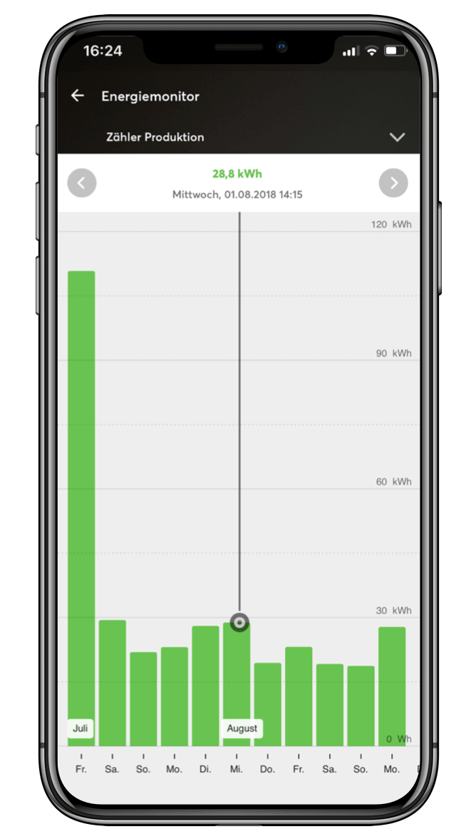 Smartphone displaying energy management chart