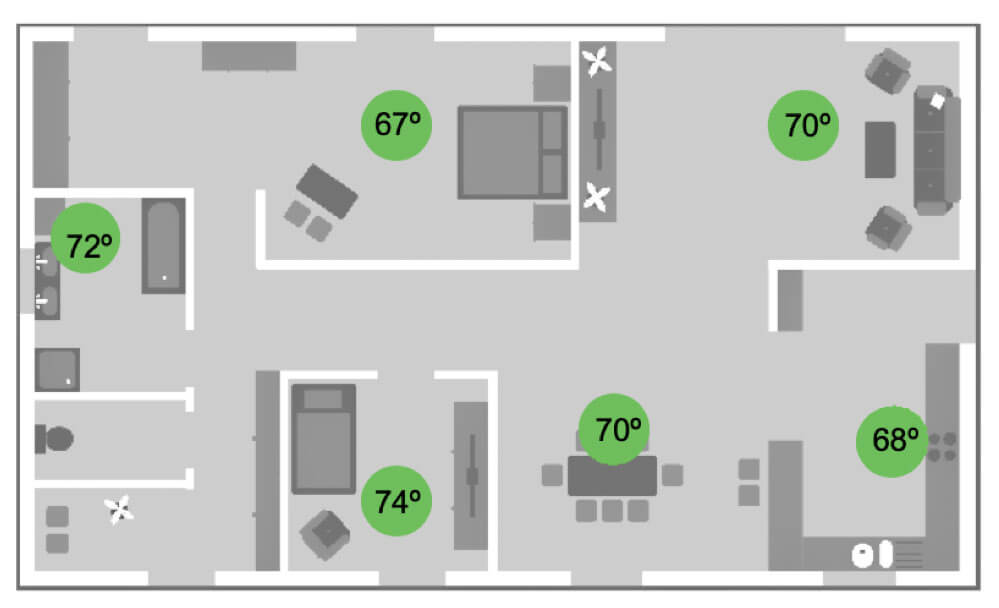 Individual rooms labeled with varying temperature levels.