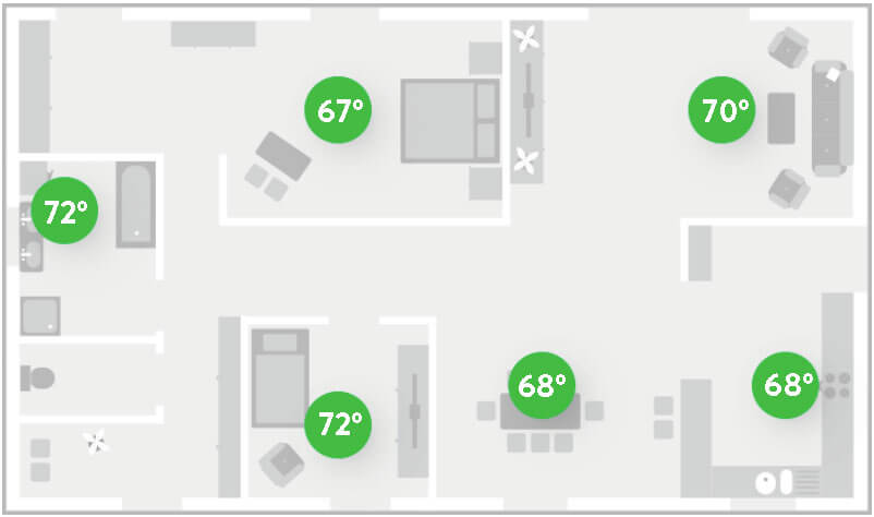 Diagram of floor plan showing individual room temperatures