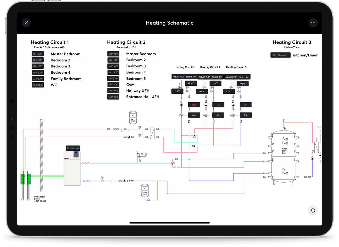 Loxone App displaying system schematic