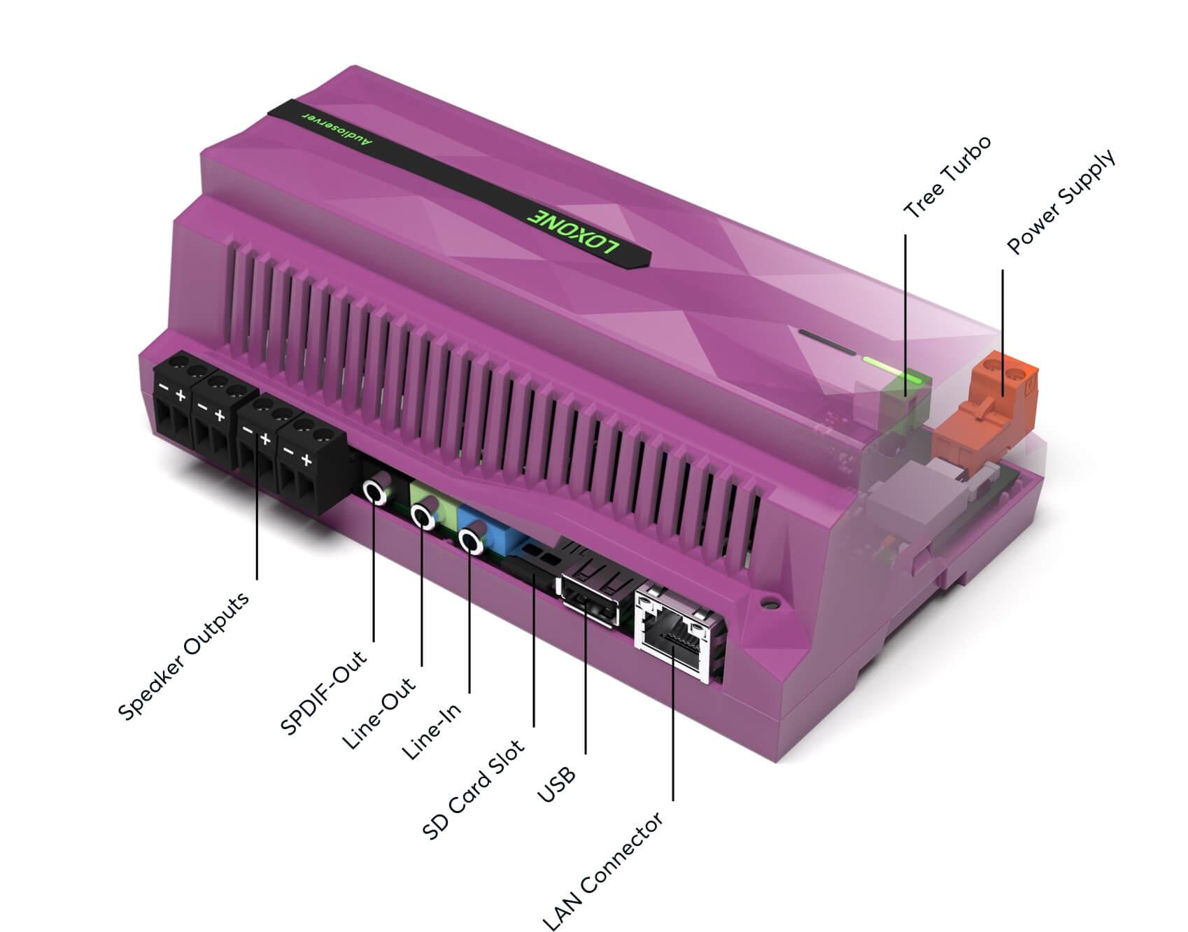 Audioserver diagram