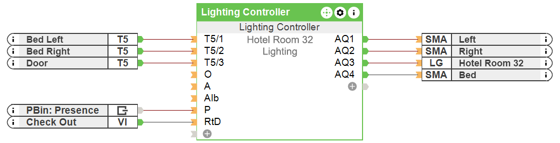 Loxone Config example
