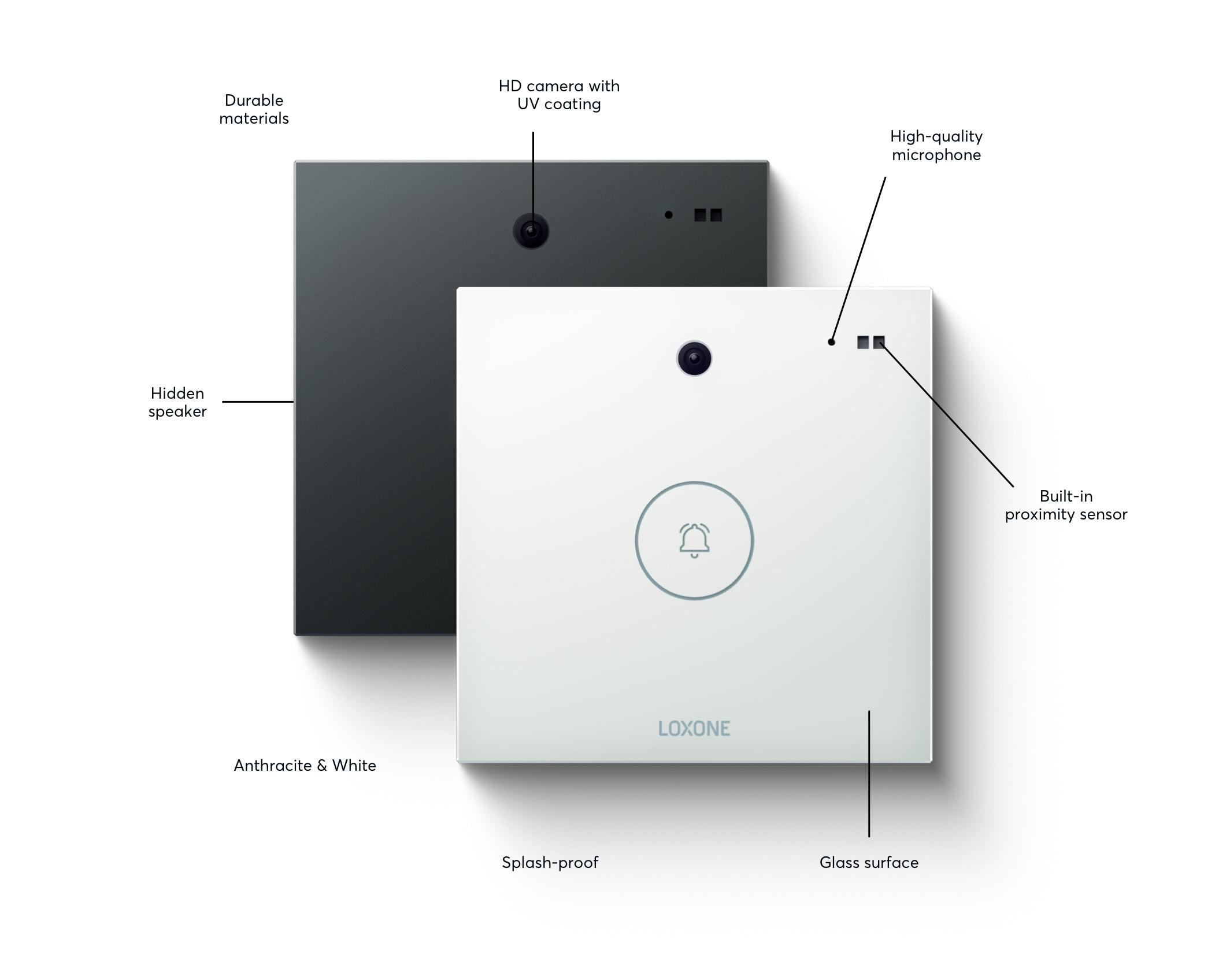 Intercom with labels