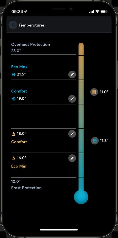 Loxone App Temperatures