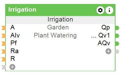 Function Block Irrigation
