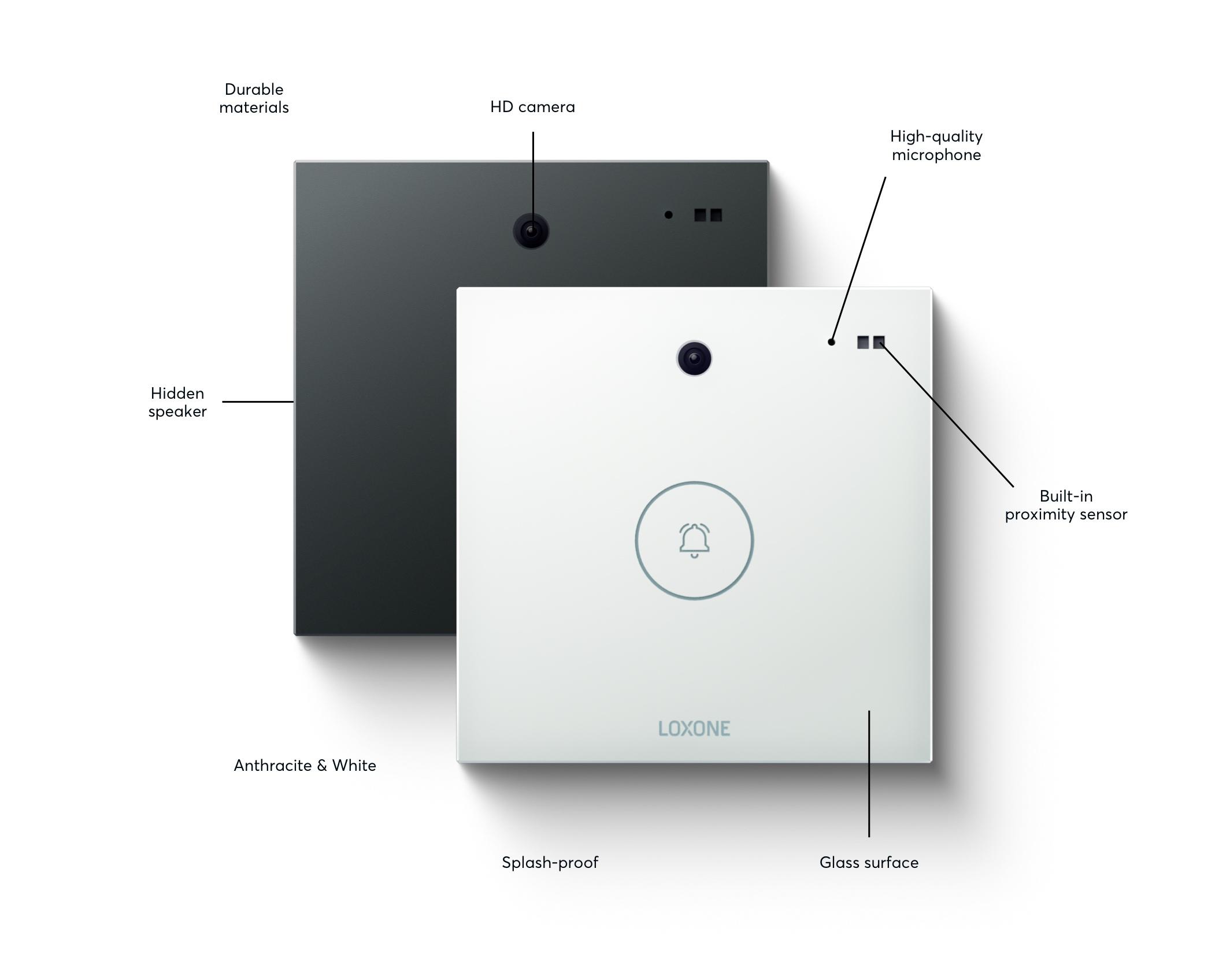 Intercom features
