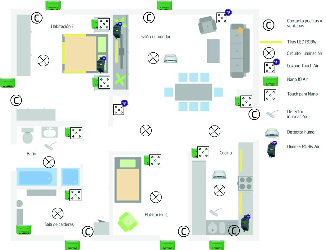 loxone-floor-plan copia