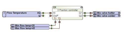 3_position_controller