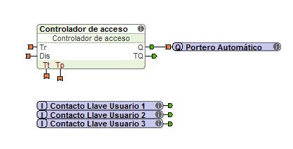 anadir-bloque-de-control-de-acceso3