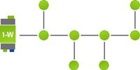 topologia-ramales