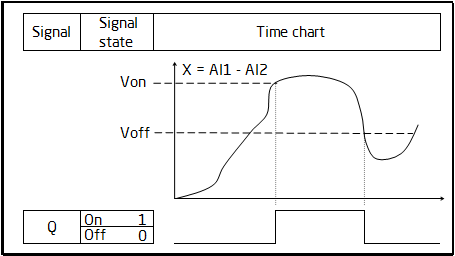 analogue_comparator_signal