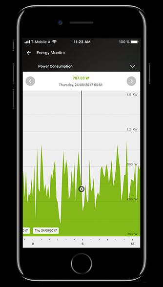 Smart Home App - Estadísticas