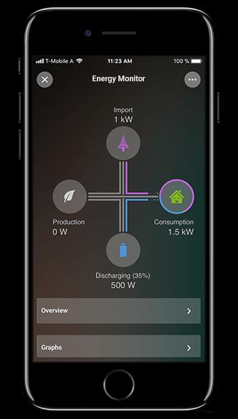 Smart Home App - Energía