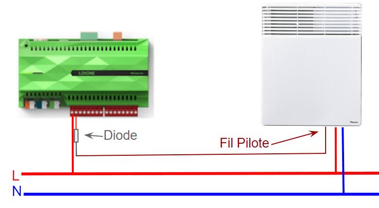 Schéma de câblage fil pilote