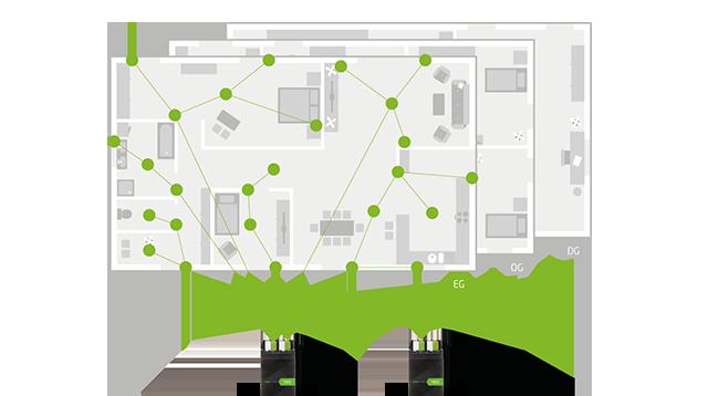 Loxone-Tree-Verkabelung
