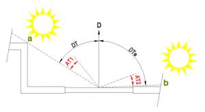 autojalousie-parameter-at-at1-at2