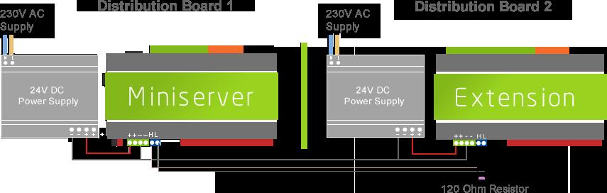 wiring_ms_to_severel_power-supplys