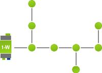 _1wire_baumstruktur_lange-abzweigungen_200_143