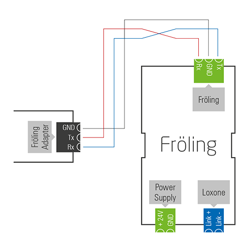 froeling-extension-connection