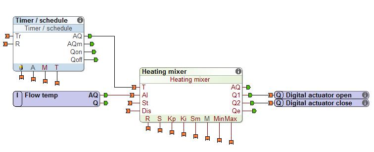 mélangeur de chauffage
