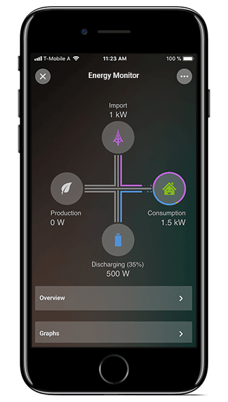 Smart Home App - Energie
