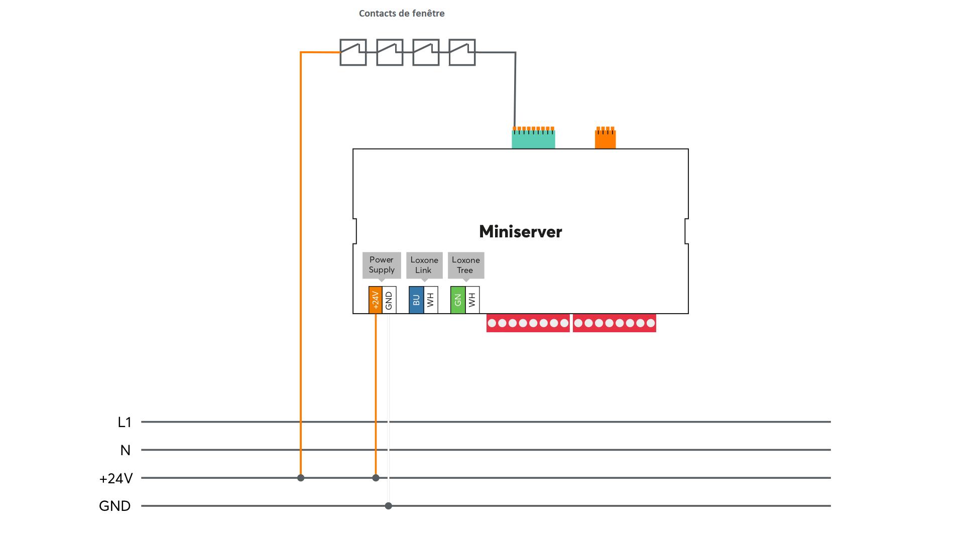 Schéma de câblage contacts de fenêtre multiples
