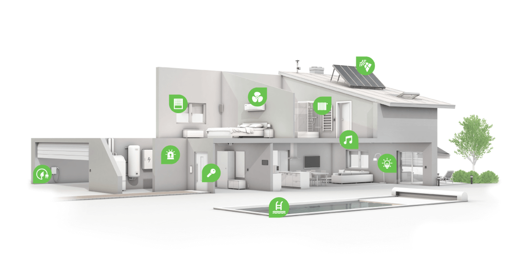 Die Alarmfunktion im 360° Smart Home - weitere Einsatzgebiete