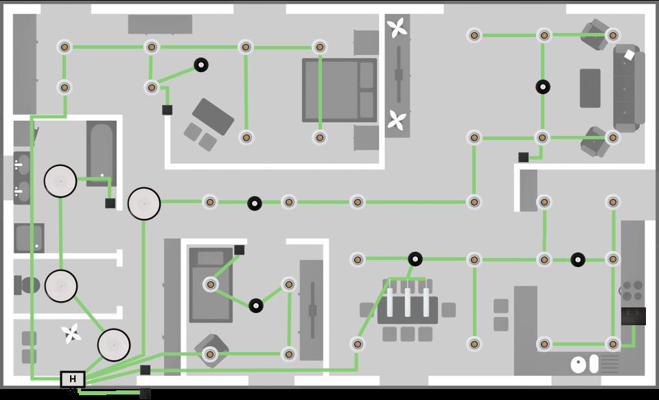 condominio smart