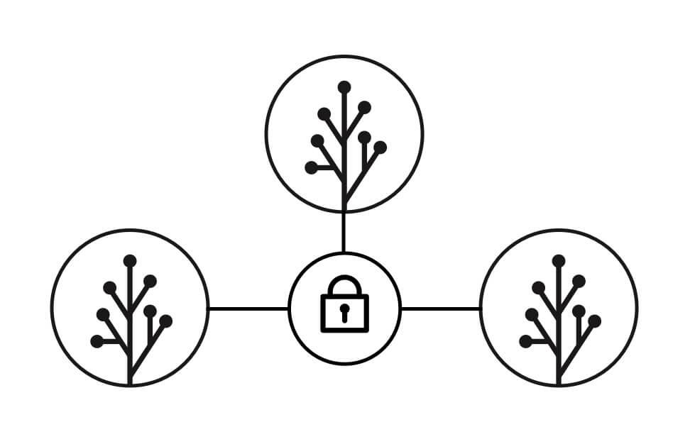 Loxone Tree Intercommunication