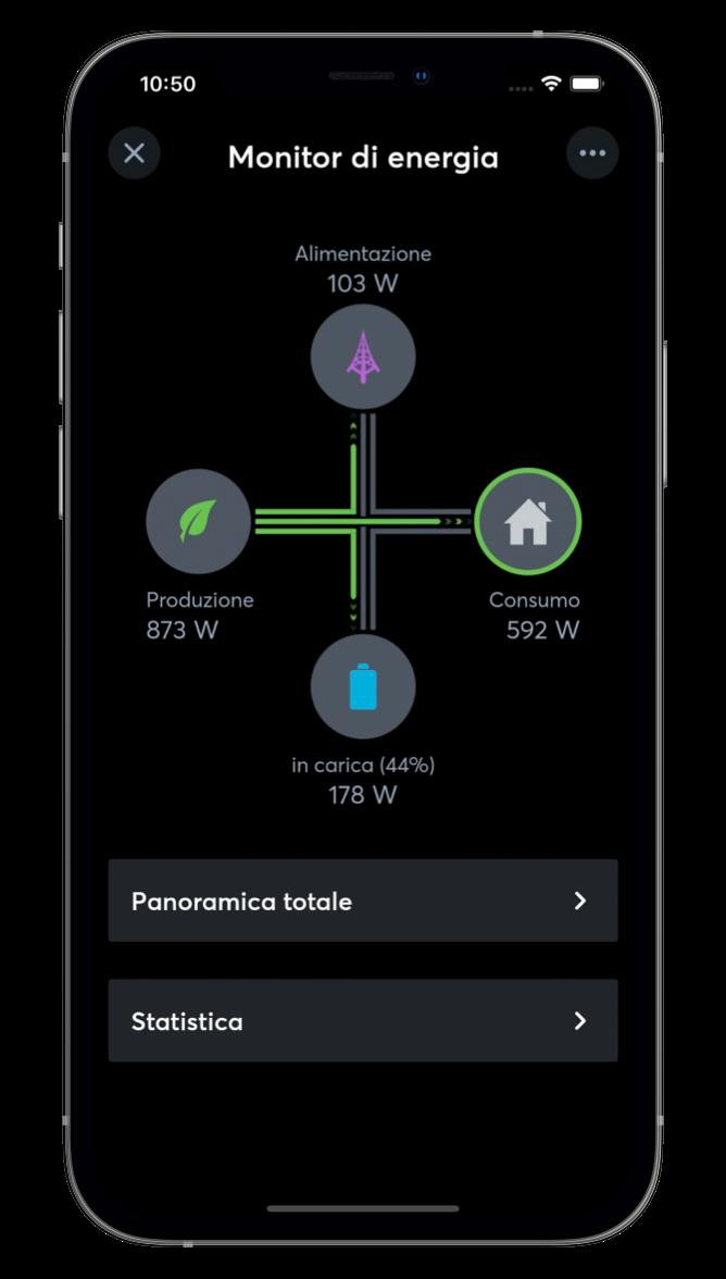Controllo dell'energia elettrica con l'App Loxone