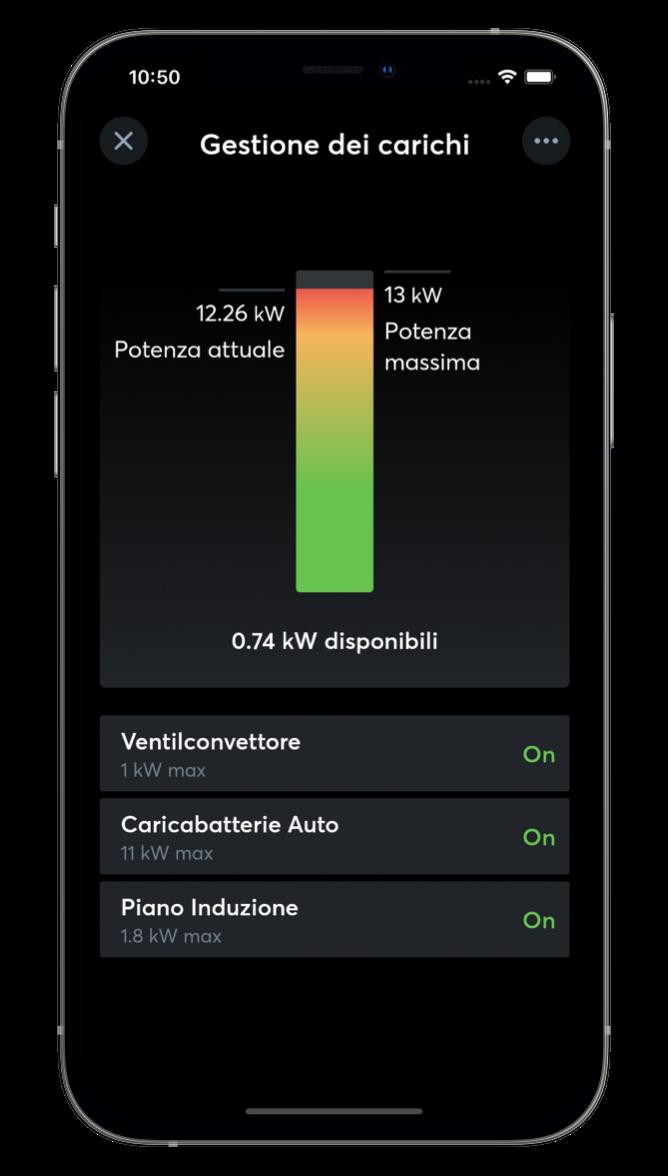 Gestione dei carichi con l'App Loxone
