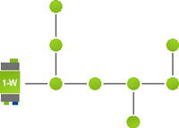 Bus topology with long stubs