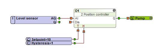 functieblok 2voudige knop
