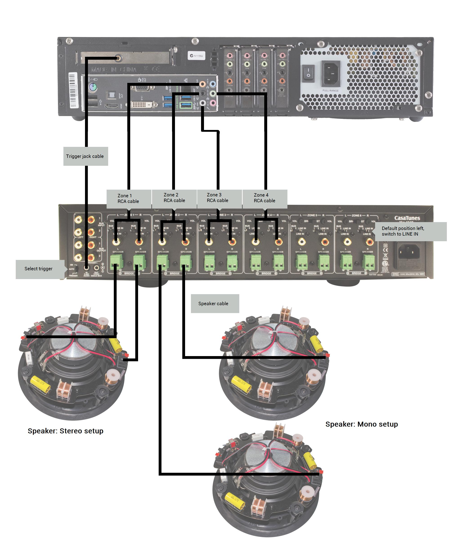 Music Server Wiring