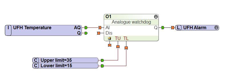 analogue-watchdog