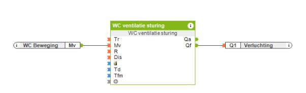 config blok wc ventilatie sturing