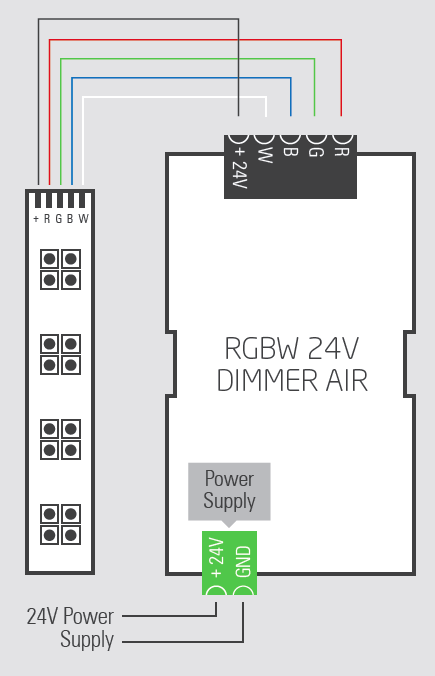 RGBW Dimmer Air