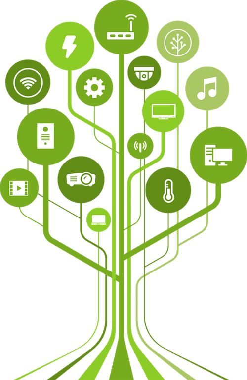 technologieboom van Loxone huisautomatisering