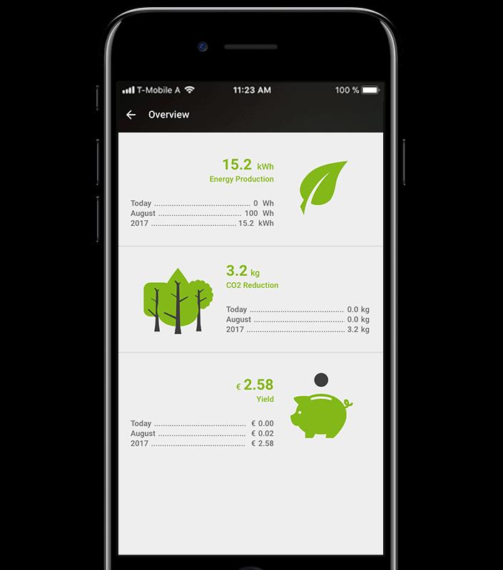 MU_app-energy-overview