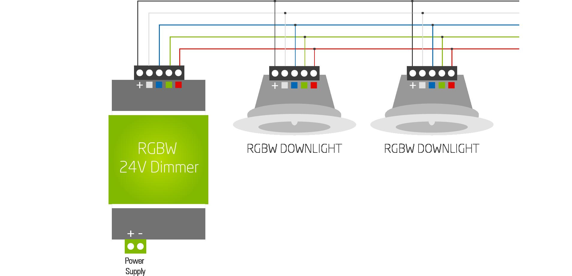 RGBW spots