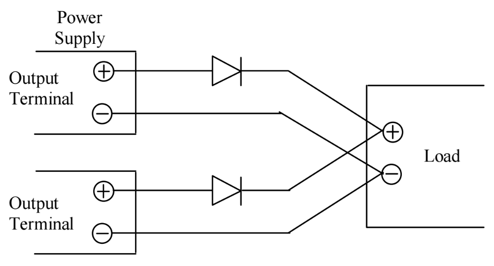 Bekabeling met diode