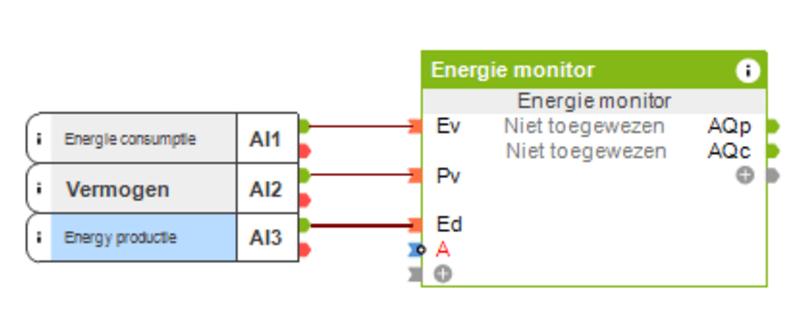 modbus - algemene PV installatie - config