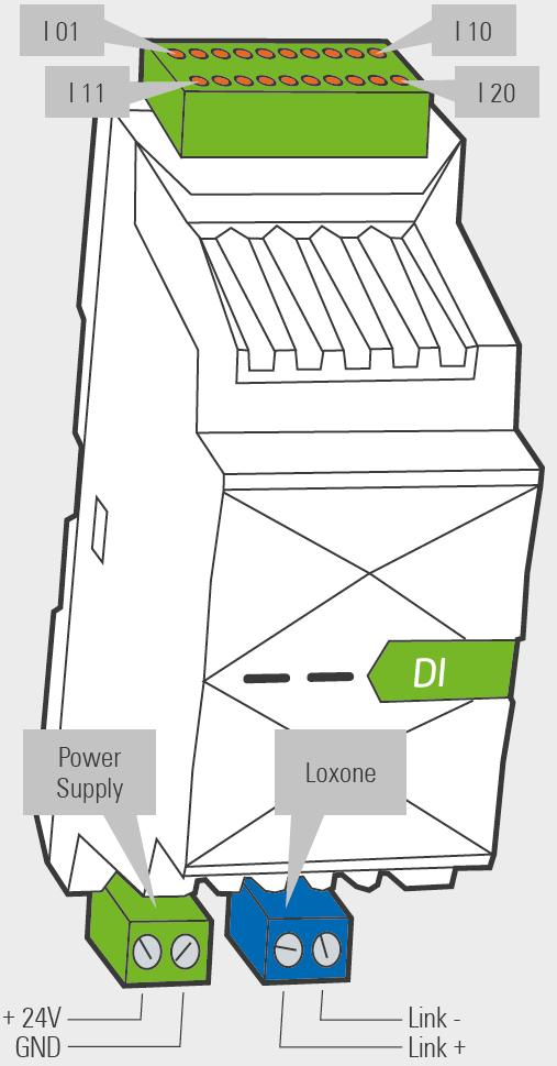 schema DI extension