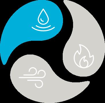 Schutz vor Wasser