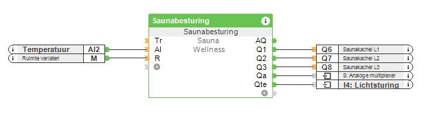 Konfiguration der Saunasteuerung