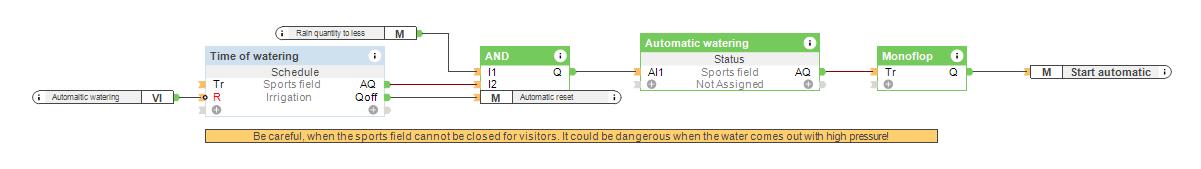 Automatische beregening
